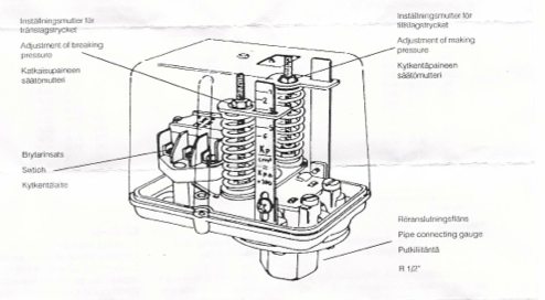 TreatmentOverview as well 560 moreover Engine Block Heater Timer likewise Craftsman Mower Deck Diagram Craftsman Riding Lawn Mower Wiring Diagram Wiring Diagram Sears Lawn Mower Wiring Diagram Craftsman 46 Mower Deck Parts Diagram together with Well And Pump Services. on tank installation
